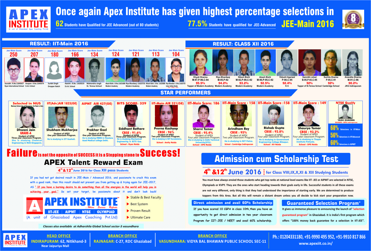 Apex Institute for IIT/PMT-SchoSys.com