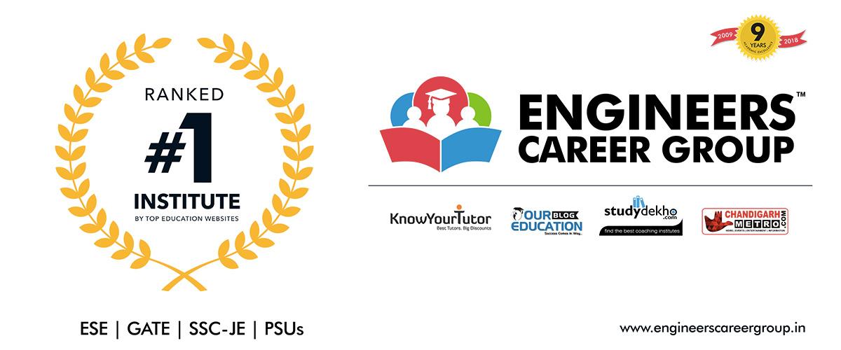 Engineers Career Group-SchoSys.com